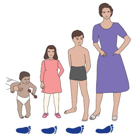 Что родители должны знать о плоскостопии косолапии искривлении ног и обуви